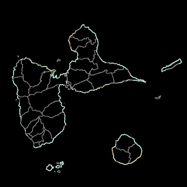 Evolution du trait de côte (histogrammes) Guadeloupe